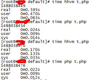 《php 和 hhvm 在VPS上性能对比》